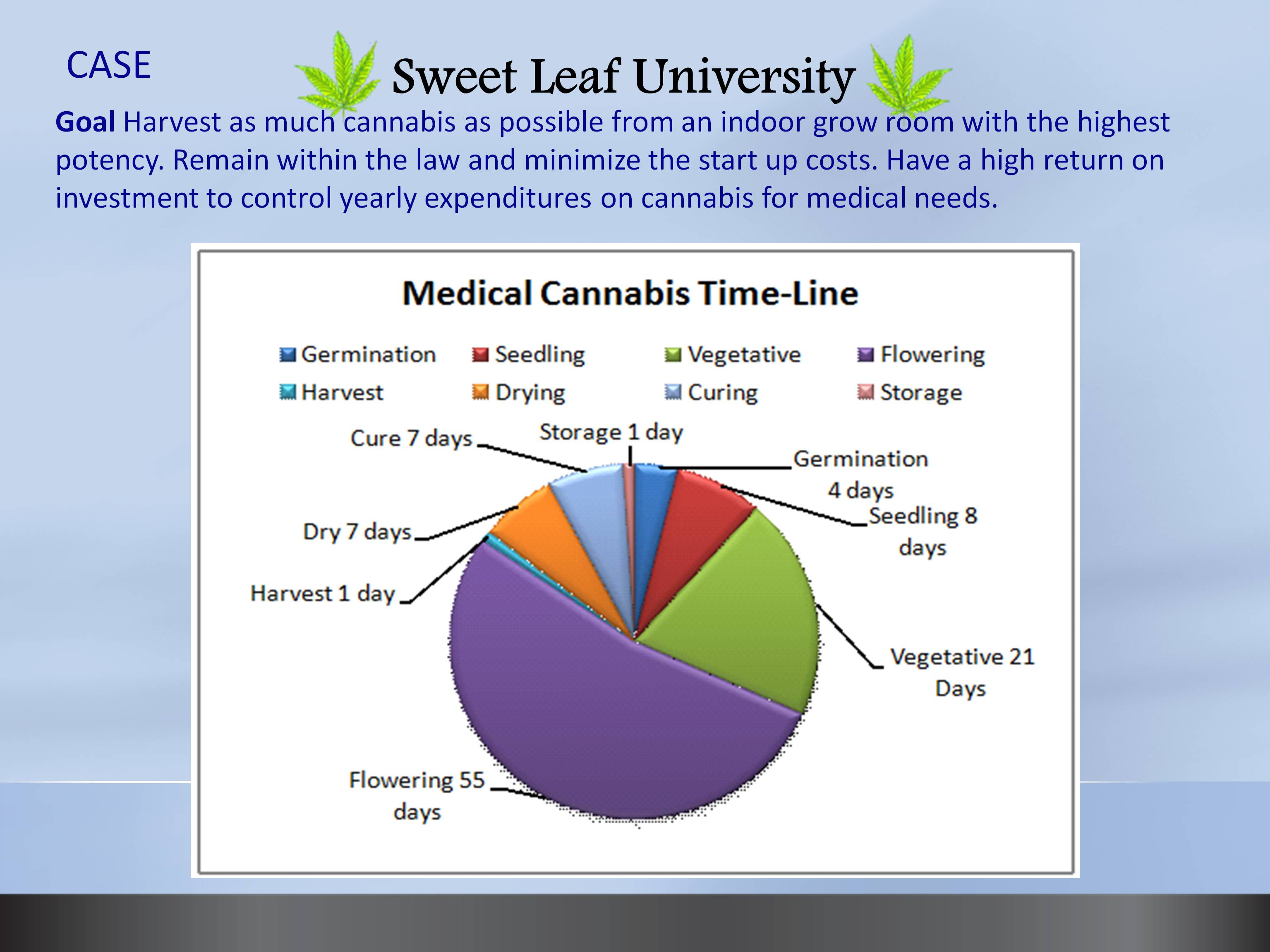 Cannabis Timeline Images - Reverse Search